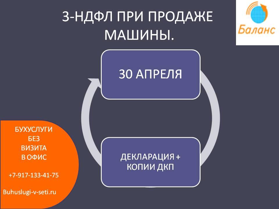 3-НДФЛ ПРИ ПРОДАЖЕ МАШИНЫ